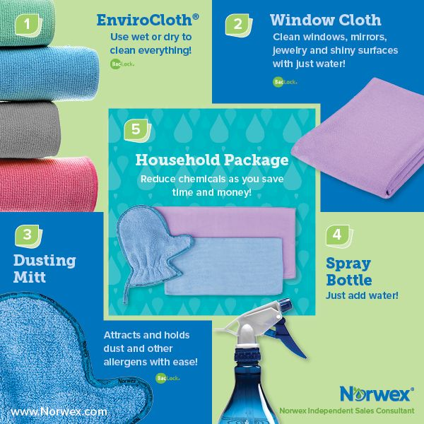 Norwex 1 Envirocloth 2 Window Cloth 3 Dusting Mitt