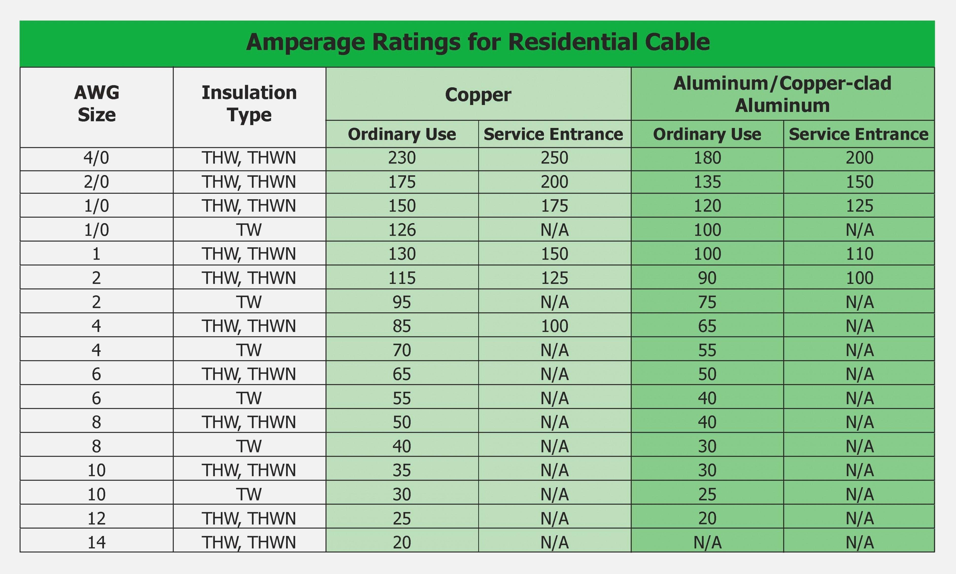 new home wiring diagram diagram wiringdiagram John Deere 145 Parts Diagram