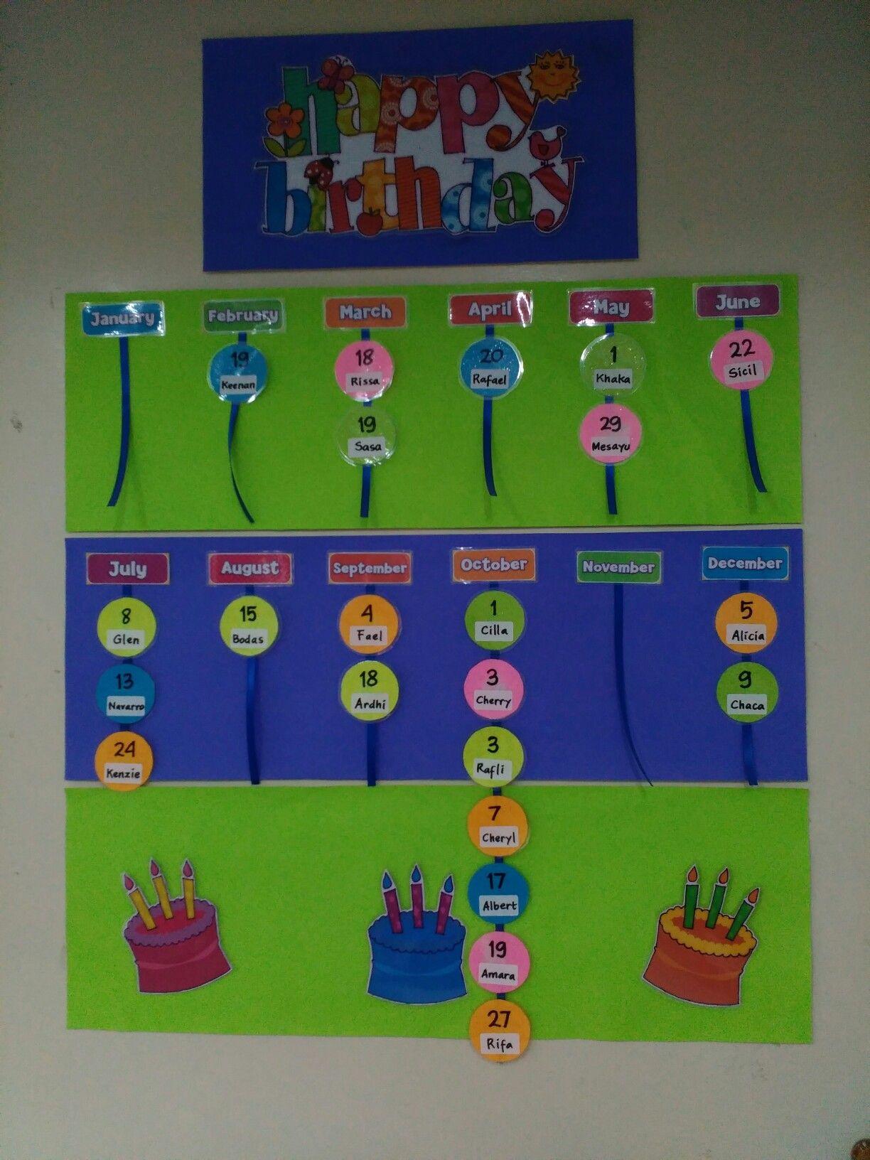 Birthday chart | my classroom | Pinterest | Birthday charts