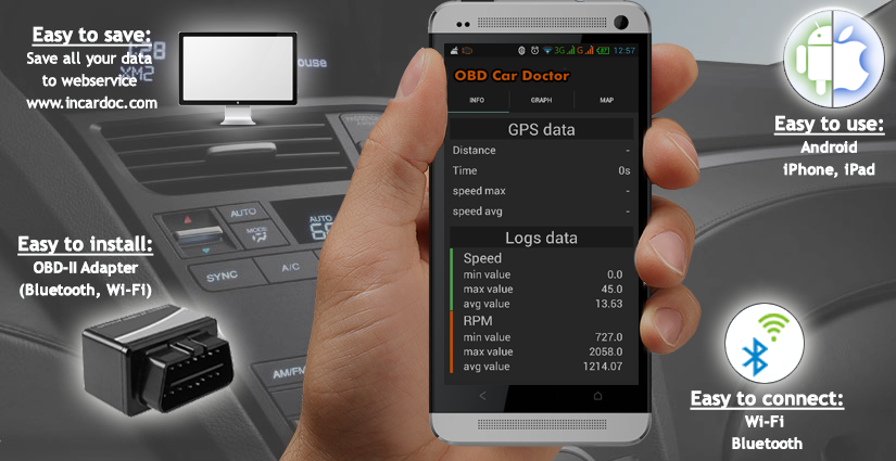 Real time diagnostic of the car with OBD Car Doctor