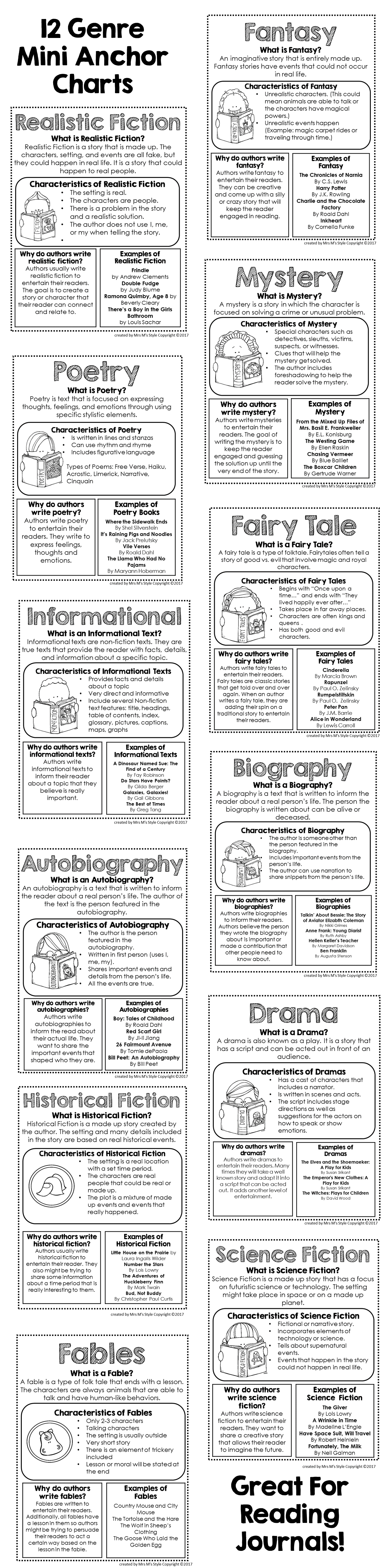 Reading Strategies Anchor Charts is part of Reading classroom - Are you ready to raise the bar of your reading instruction  These reading strategy posters will help your students develop strong comprehension skills  These easy to read and ready to print reading anchor charts work as a great companion for your read aloud or small group lesson  These ready to prin