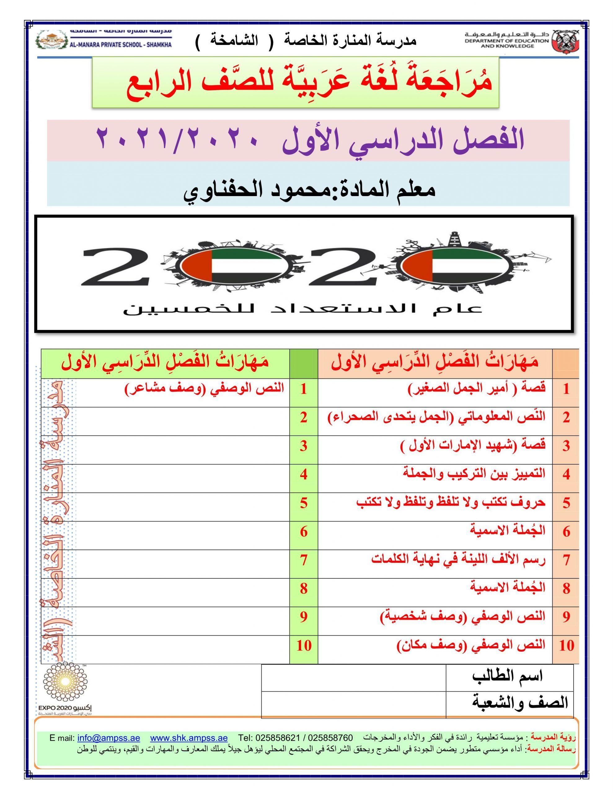 اوراق عمل متنوعة مراجعة نهائية الصف الرابع مادة اللغة العربية Map Map Screenshot