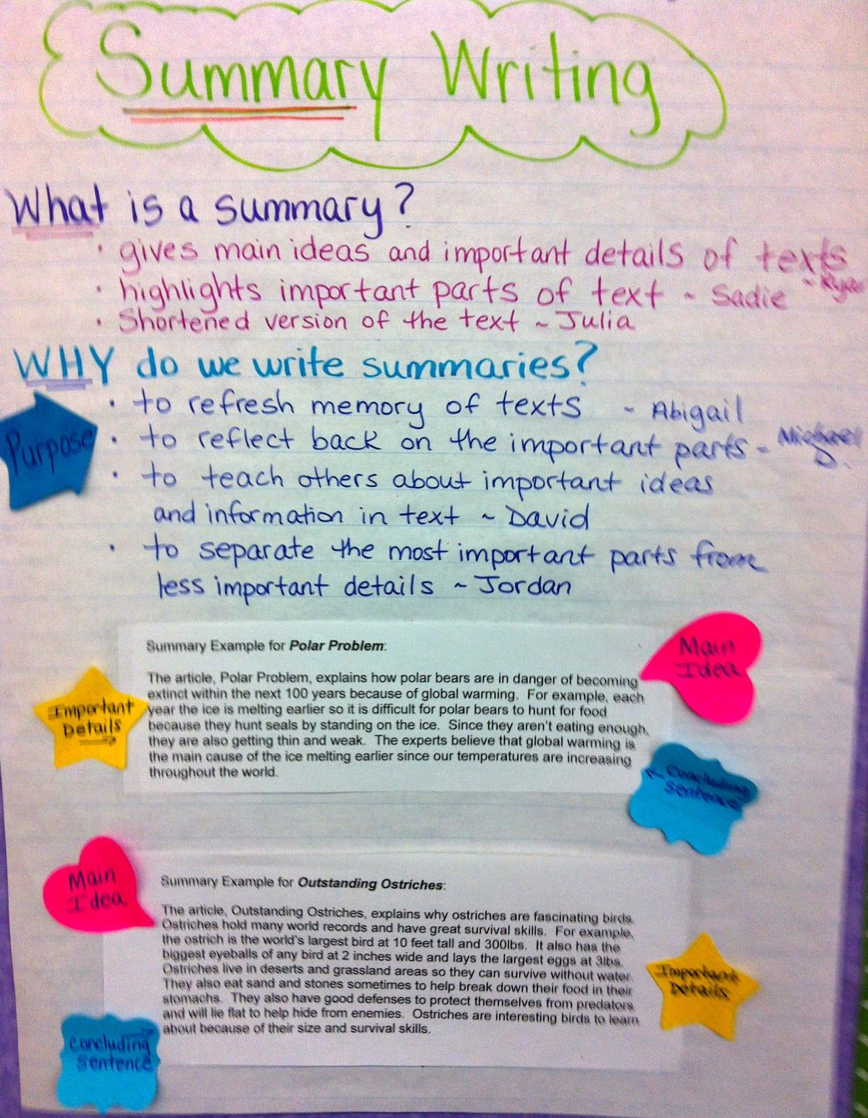 two reflective teachers summary writing in nonfiction unit part  two reflective teachers summary writing in nonfiction unit part 1