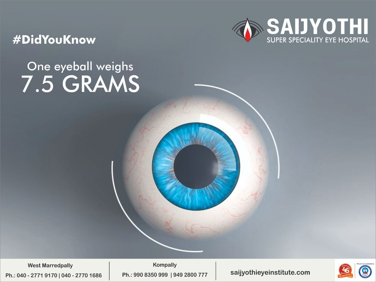 Did You Know One Eyeball Weighs 7 5 Grams Eyecare Eyeclinic