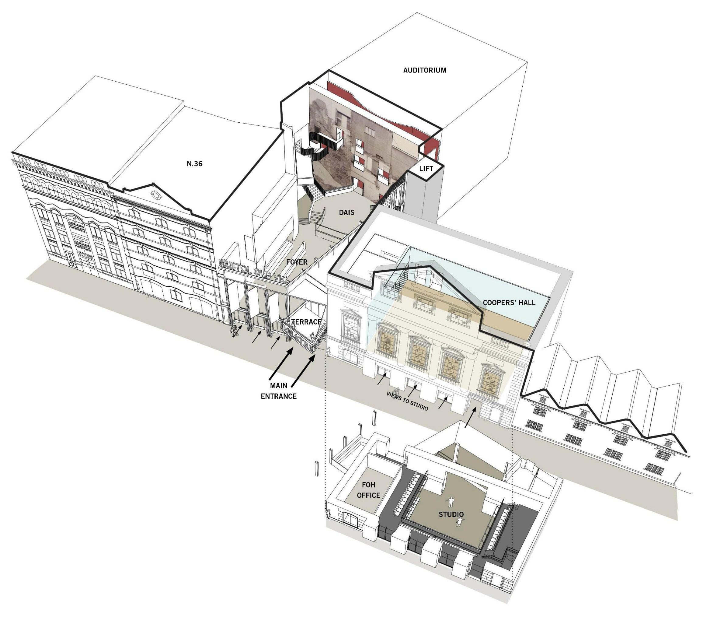 Bristol Old Vic Redevelopment Schematic Diagram