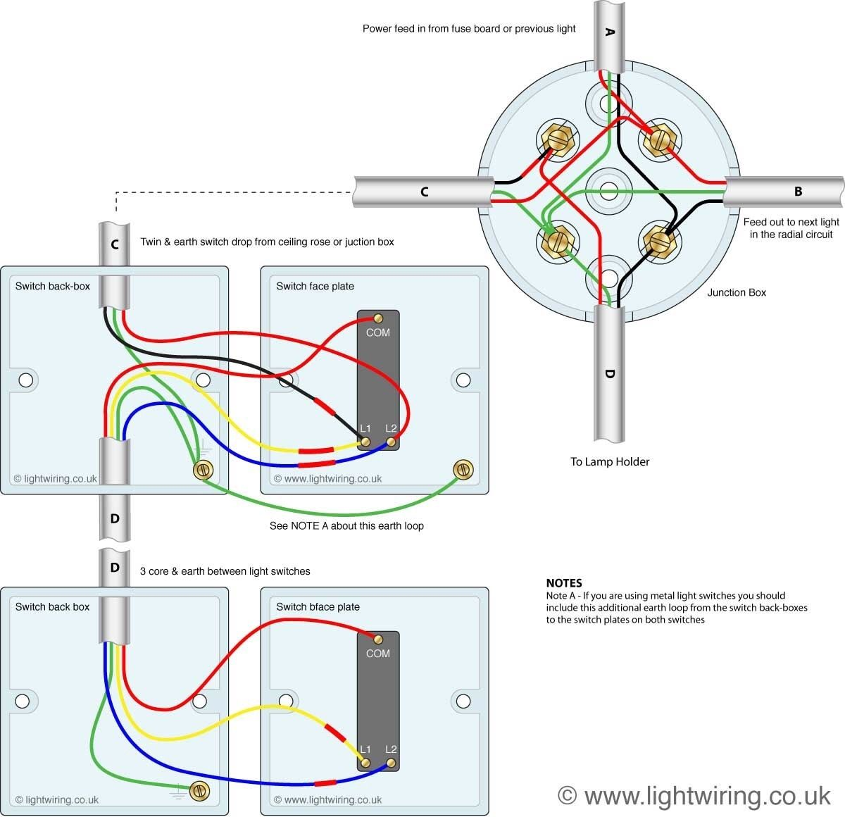 Can track lighting to light wiring wiring library 3 way switch light fixture http deai rank info pinterest rh pinterest co uk troubleshoot wiring track lighting plugg track lighting mozeypictures Image collections