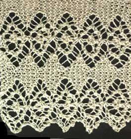 Knitting Lace Patterns Tips : Free Knitting Pattern: Netherby Lace Free Knitting ...