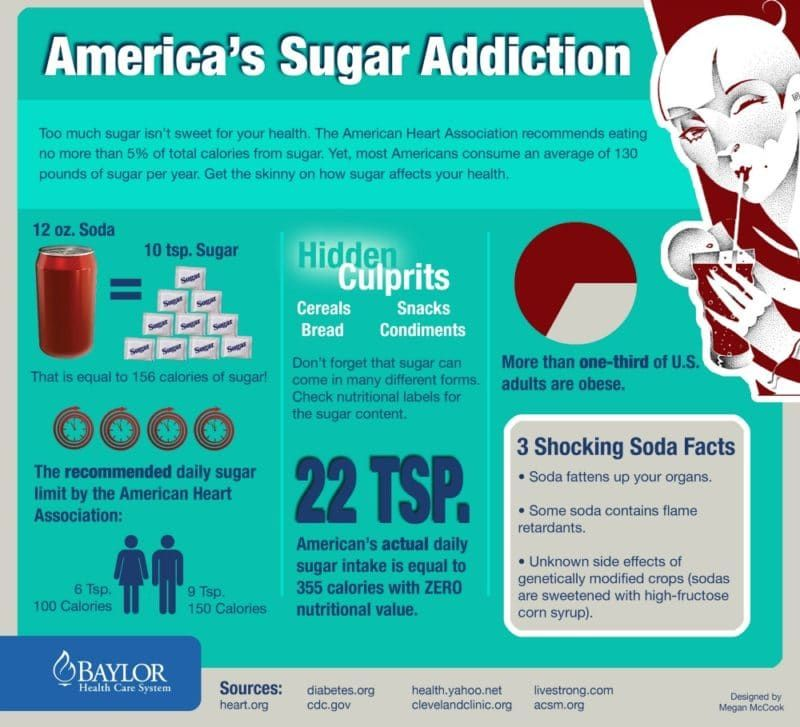 How to Stop Your Addiction to Sugar #sugardetoxplan