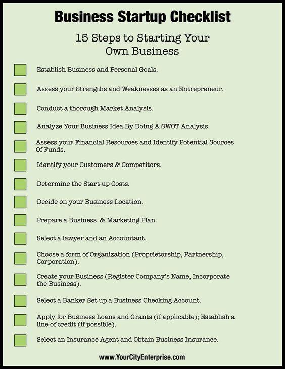 Small Business Startup Checklist Business Management Pinterest