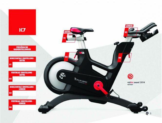 Trainingskarte Fur Tomahawk Ic7 Indoor Cycle Und Coach By Color