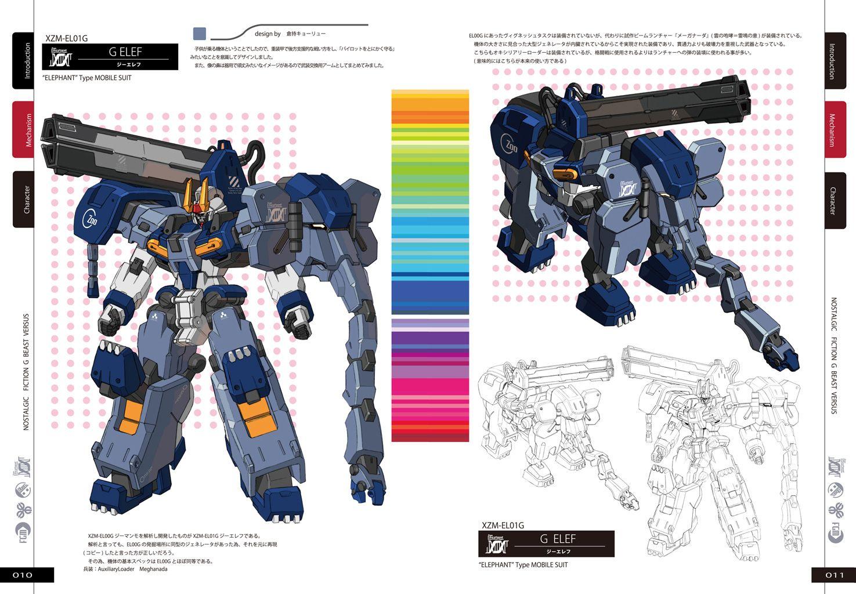 Latest 1475 1024 Custom Gundam Gundam Wallpapers Gundam Art