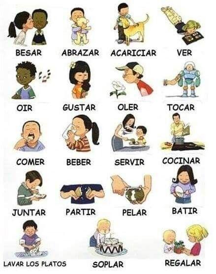Spanisch lernen: Wichtige Verben! #learningspanish