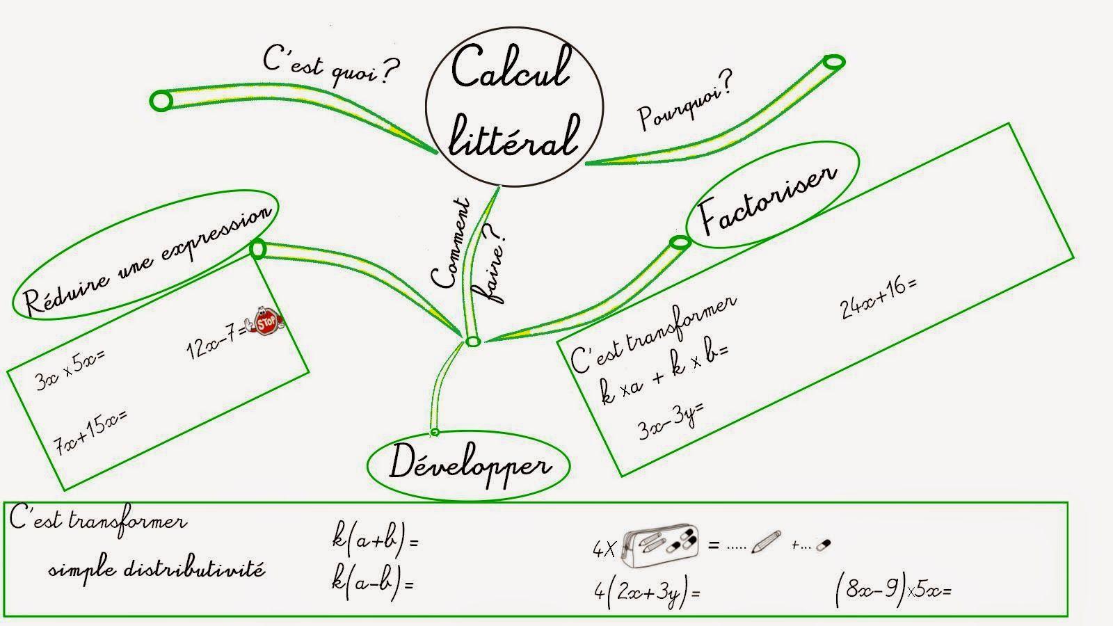 Cours De Mathematiques En Mandala Carte Mentale Calcul
