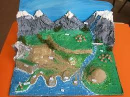 Resultado De Imagen Para Maquetas De Con Todos Los Ecosistemas Hechos En Reciclable Science Projects For Kids Landform Projects Geography Project