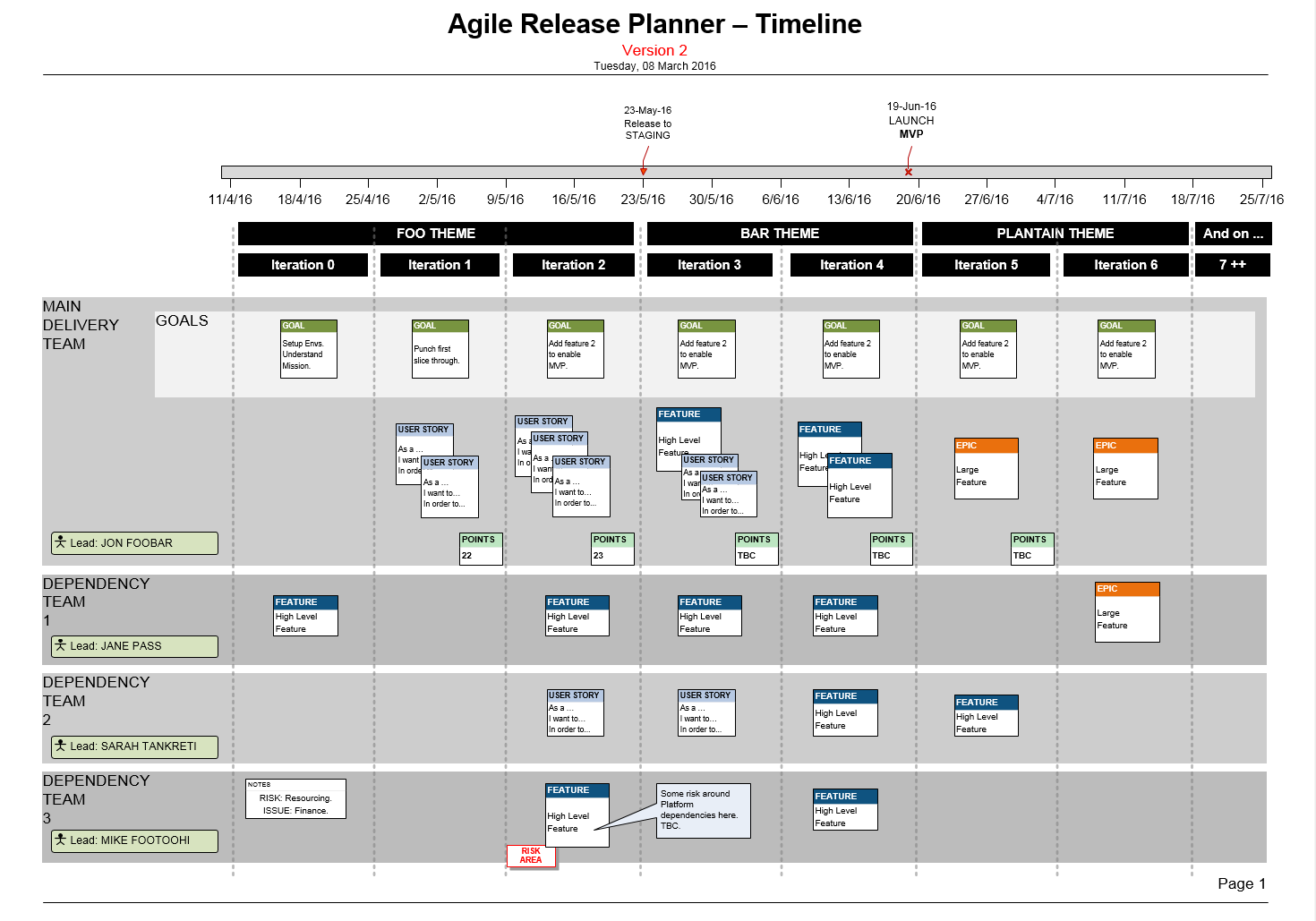 Visio Agile Release Plan for Scrum Teams (Story Mapping) | Template