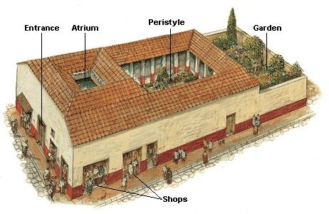 A n illustration of the layout of an average Ancient Roman villa of the wealthier class. This eould ne my dream home plan, complete with atrium & lots of plants and open air!