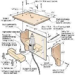 Use these plans to build this router table and change your use these plans to build this router table and change your woodworking world greentooth Images