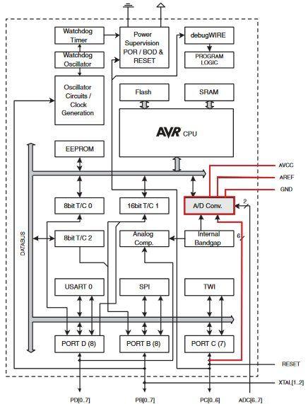 atmega arduino atmega328 in circuit programming electrical