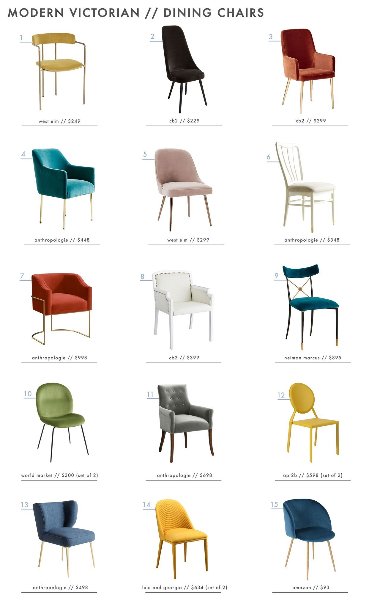 Achieving The Modern Victorian Style Furniture Emily Henderson