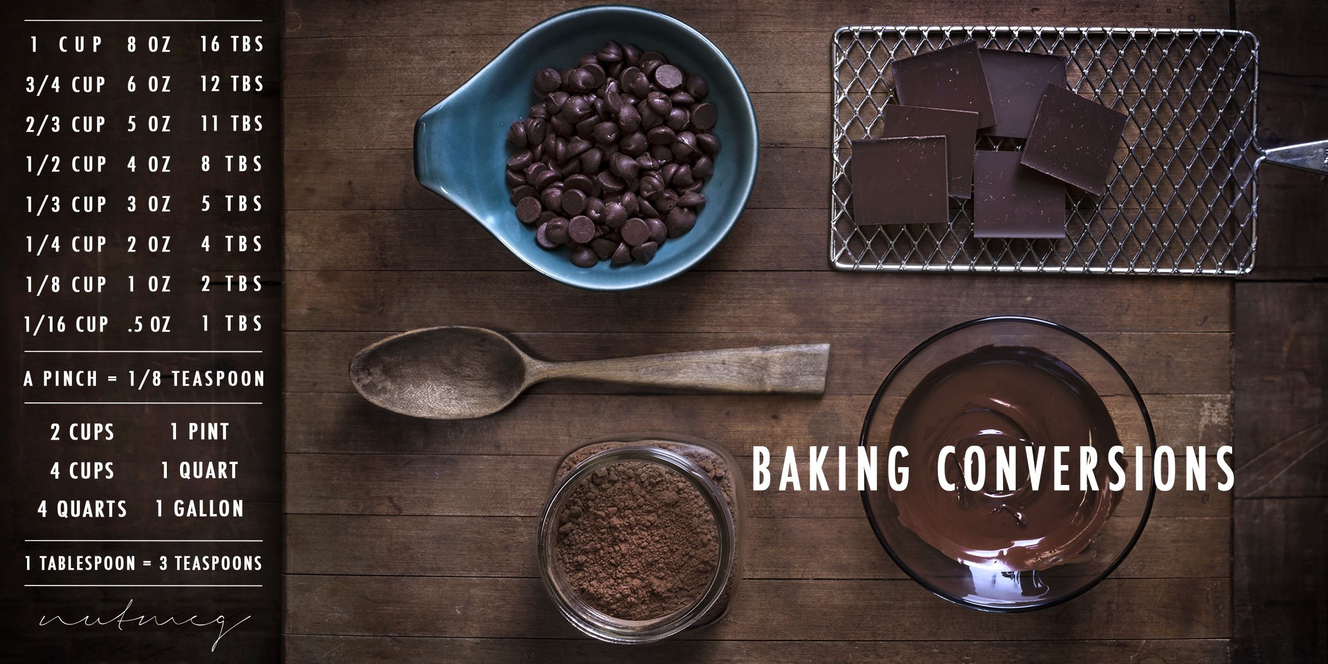 Baking Conversion chart - free download - Nutmeg Imageworks Food Photography, St. Petersburg, Fl.