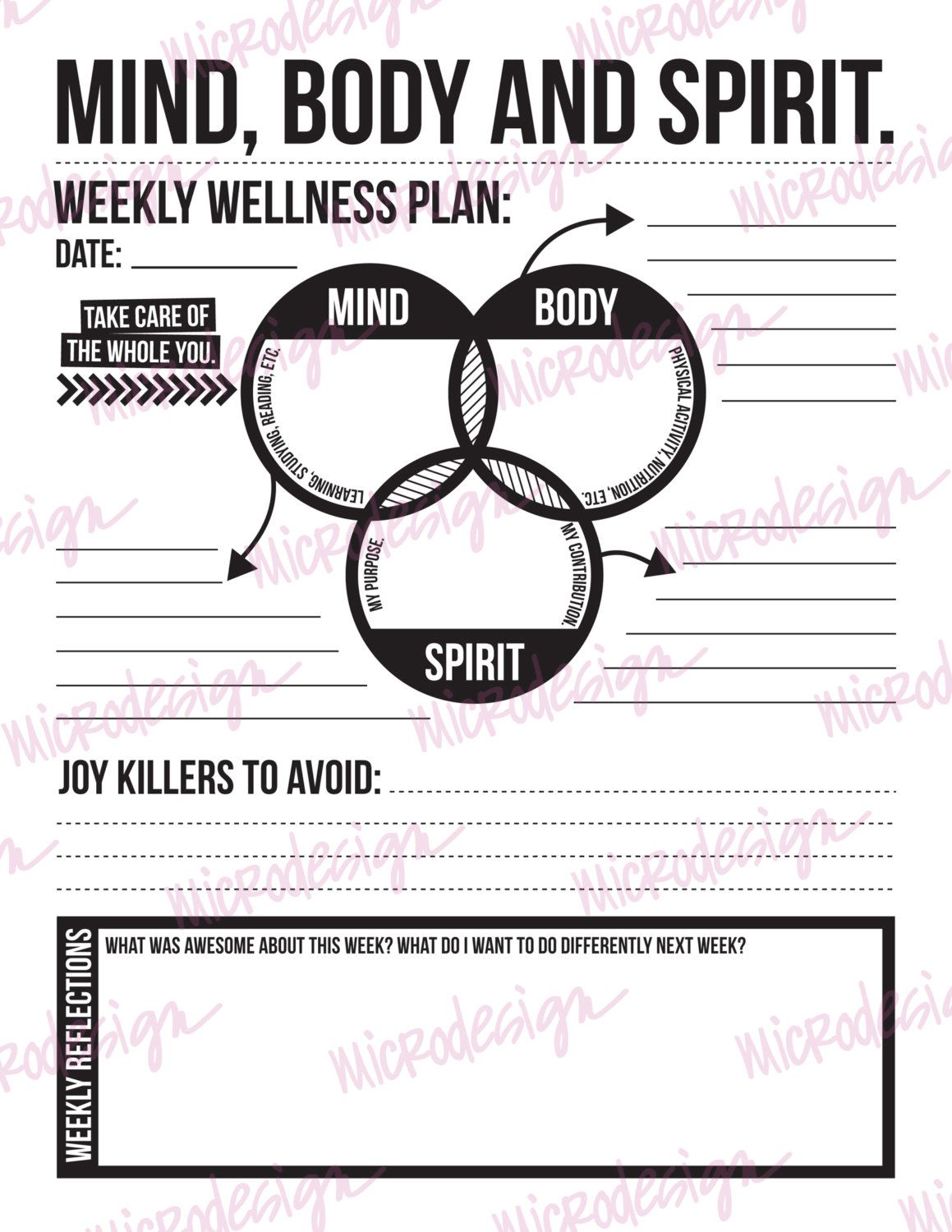 Youre Body Mind And Spirit So This Week