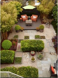 Better Homes Gardens No Grass Backyard Small Backyard 400 x 300
