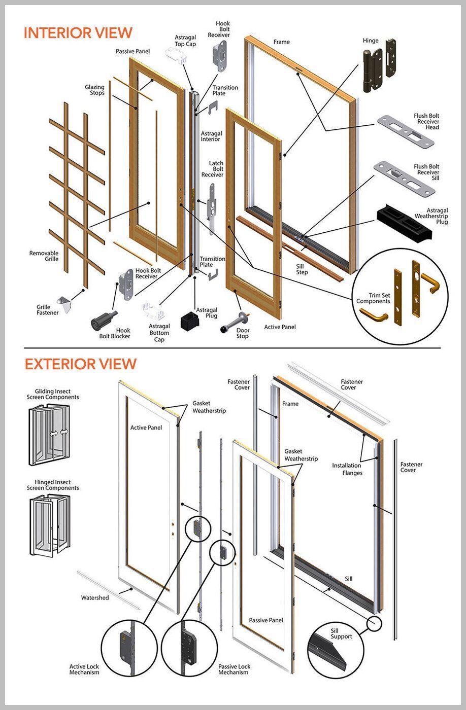 Pin On Patio Screen Porch Kit