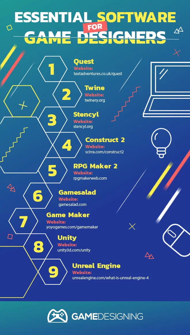 9 Game Design Software Tools You Should be Using in 2020
