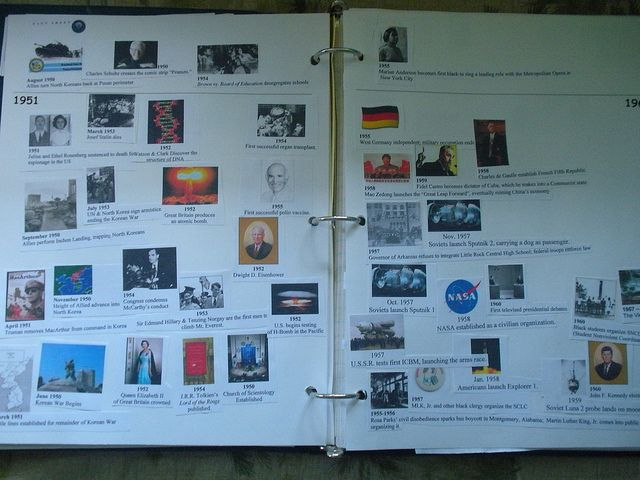 Timelines - 20th Century Example by HarmonyArtMom, via Flickr - timeline examples