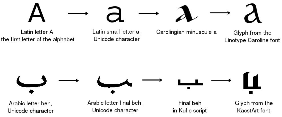 18 Best Arabic Symbols And Meanings Tattoos Images On Pinterest