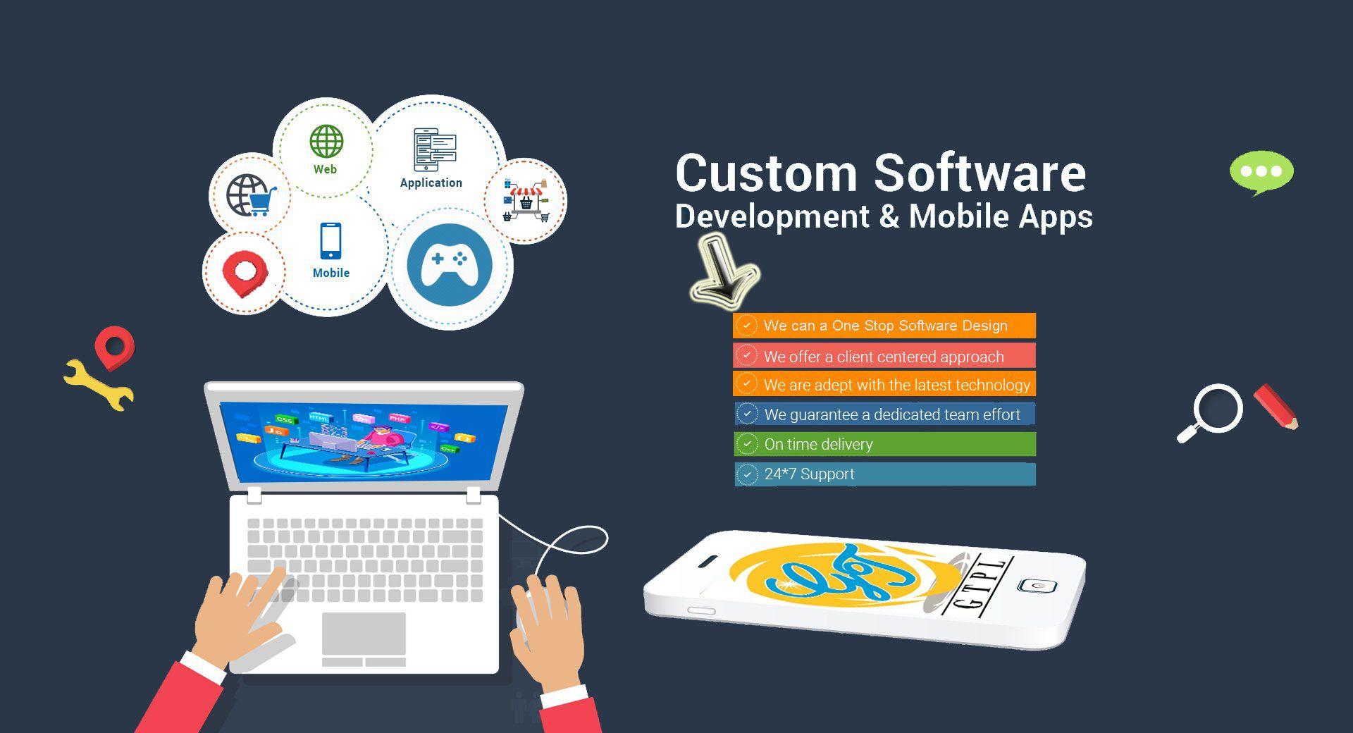billing software company, custom software development
