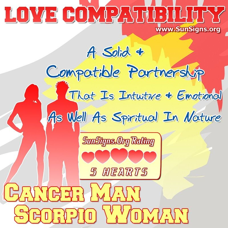 Gemini Woman and Cancer Man Love Compatibility
