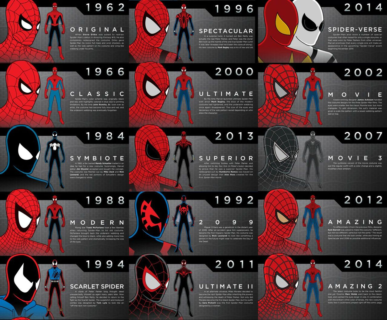 marvels spiderman costume part 2 archive the