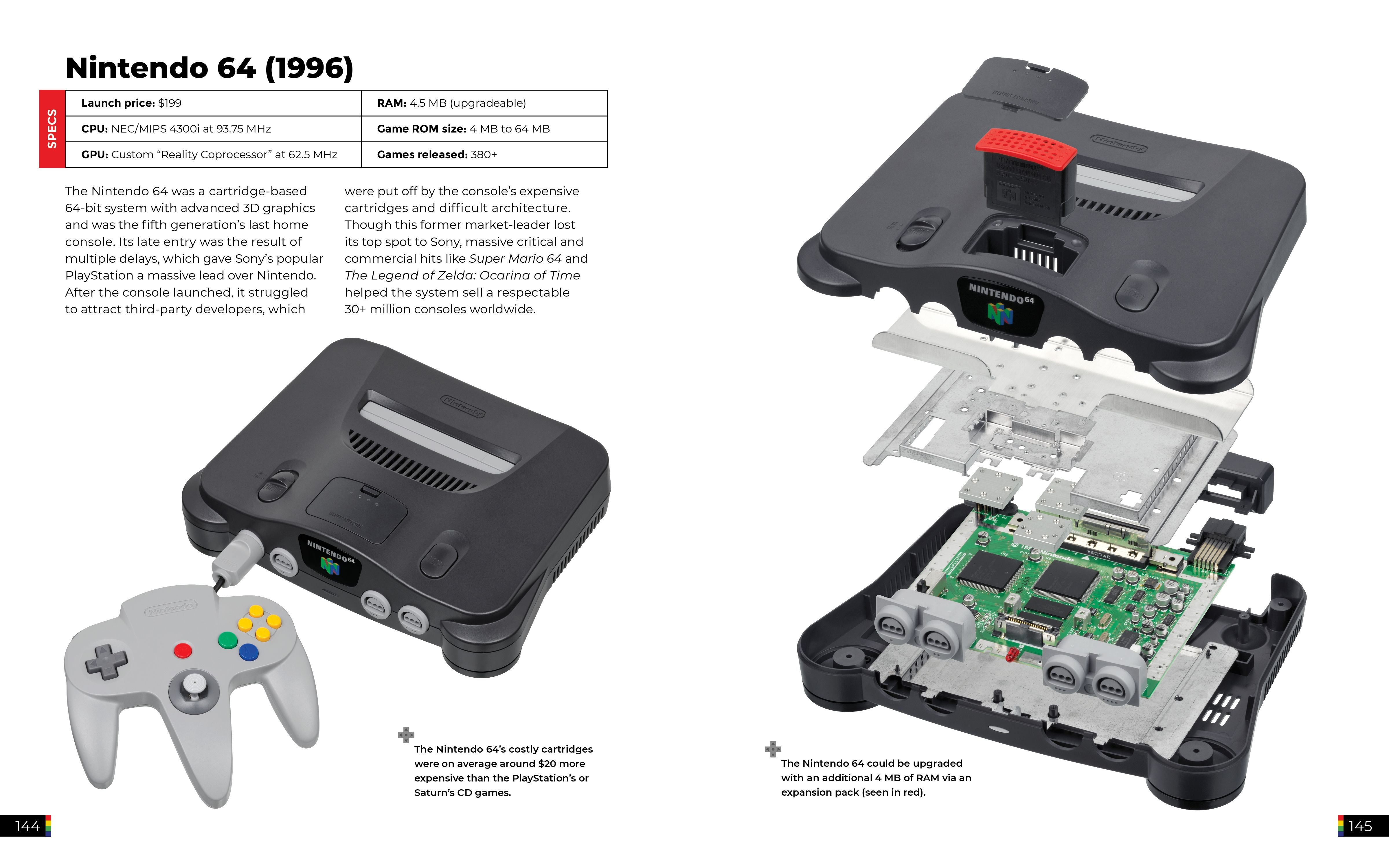 Nintendo 64 (1996) The Game Console Possibly the
