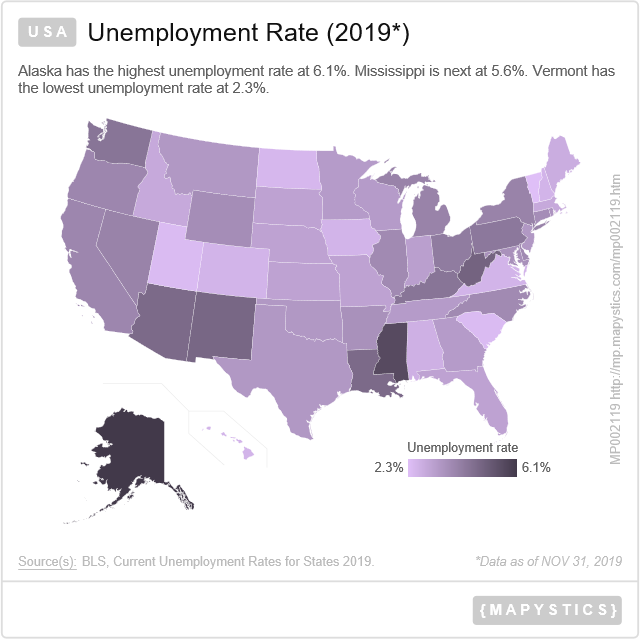 Usa Unemployment Rate 2019 In 2020 Tax Rate Unemployment Rate Unemployment