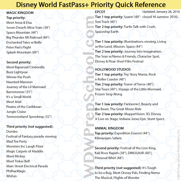 I've created touring plans for all 4 parks. Each post includes this info: Which attractions offers FastPass+ My suggestions for which FastPass+ reservations you should get Touring plans for each park, including what times I suggest making your FastPass+ reservations Magic Kingdom touring plans...