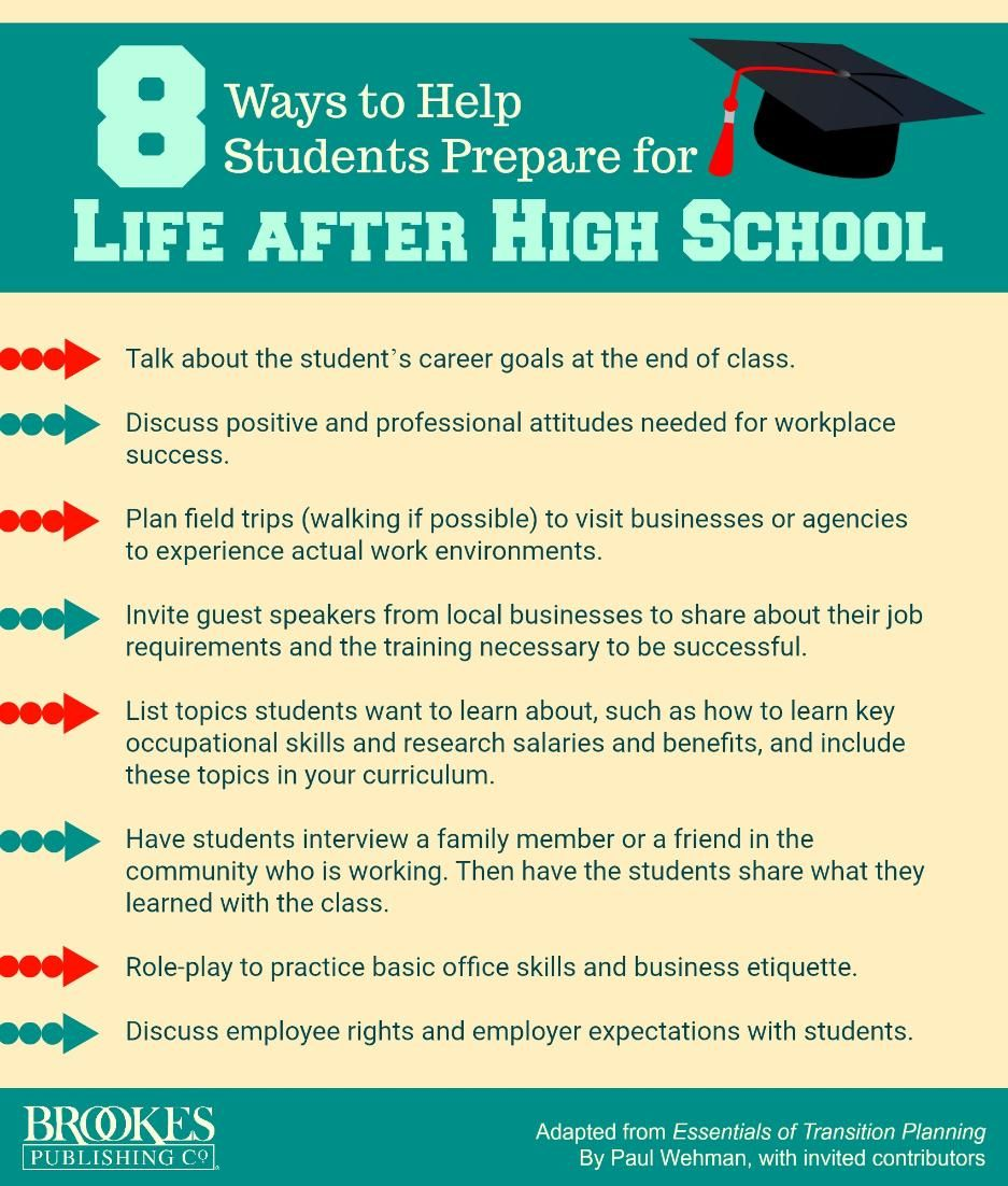 8 ways to prepare your students for success and employment after