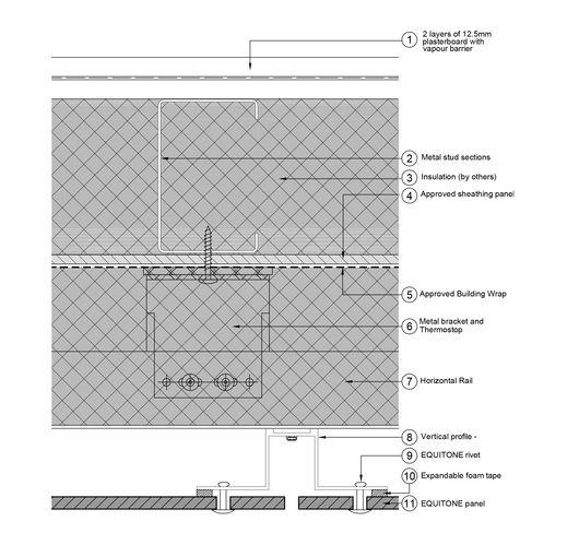 Fiber Cement Panel Details : Light wall detail fiber cement panel equitone