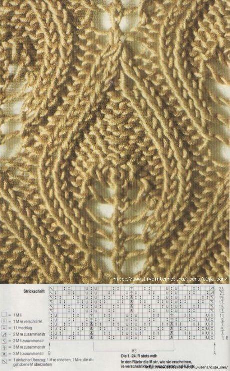 Photo of Pinterest #Strickpullover Muster Вязание