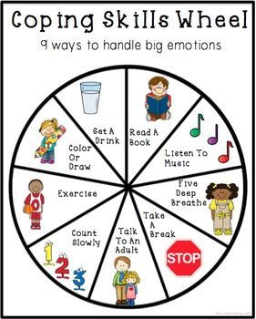 Coping Skills Activities   Mental Health Counseling ...