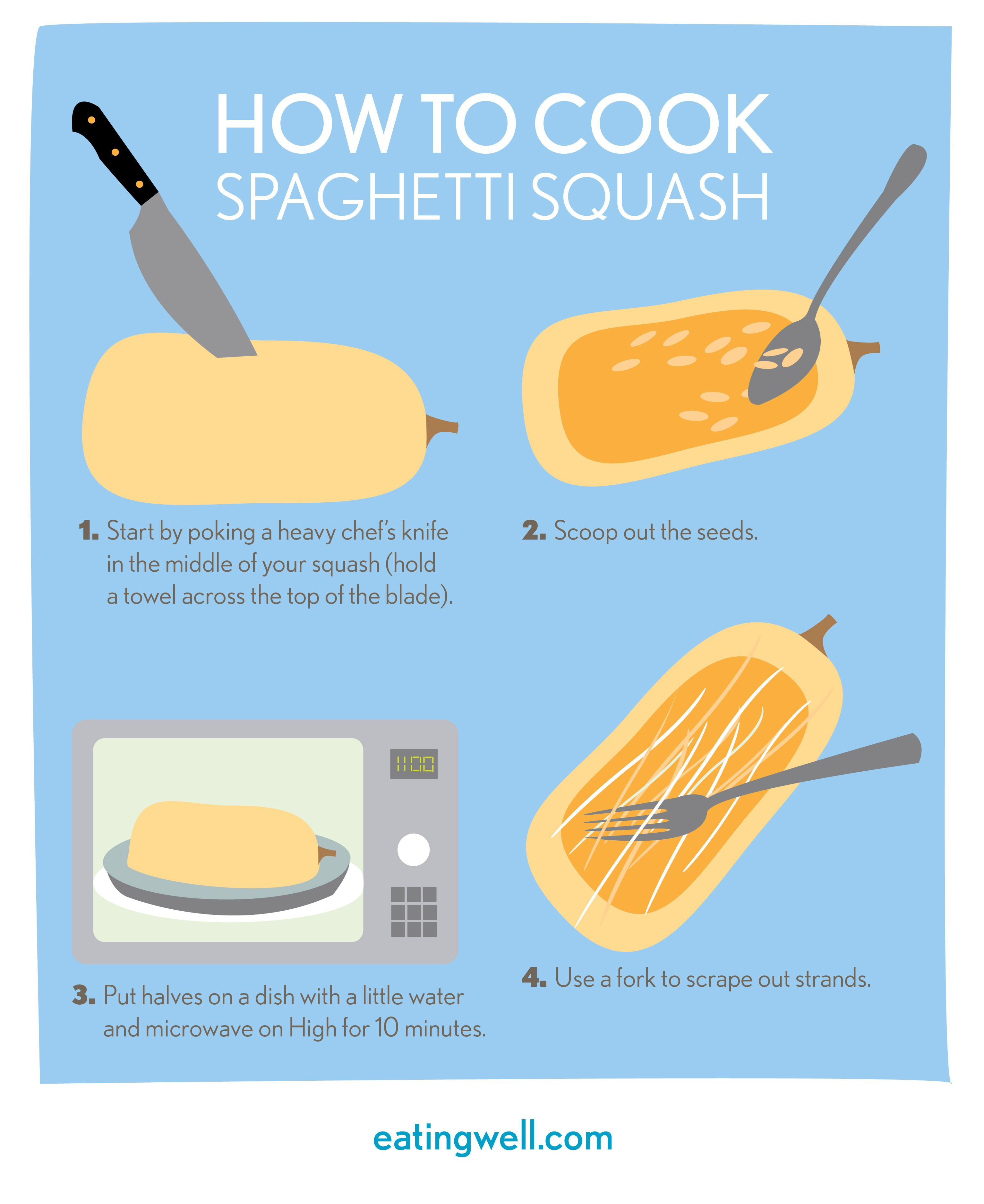 Your Foolproof Guide On How To Cook Spaghetti Squash Perfectly Spaghetti Squash Squash Recipes Spaghetti Squash Recipes