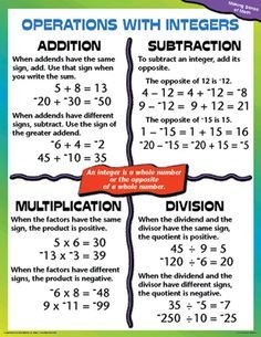Printables Integers Rules integer rules google search teaching resources pinterest products and numbers