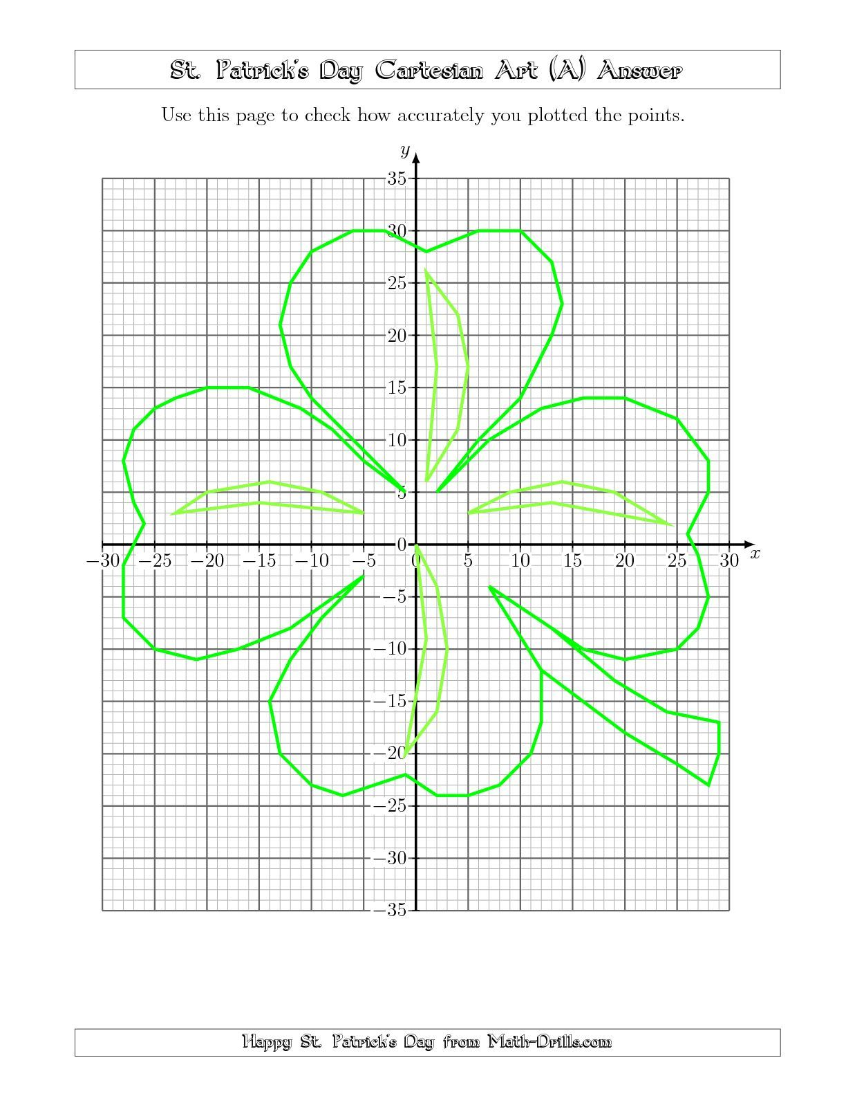 Worksheets Coordinate Planes Worksheets new st patricks day cartesian art shamrock math worksheet freemath