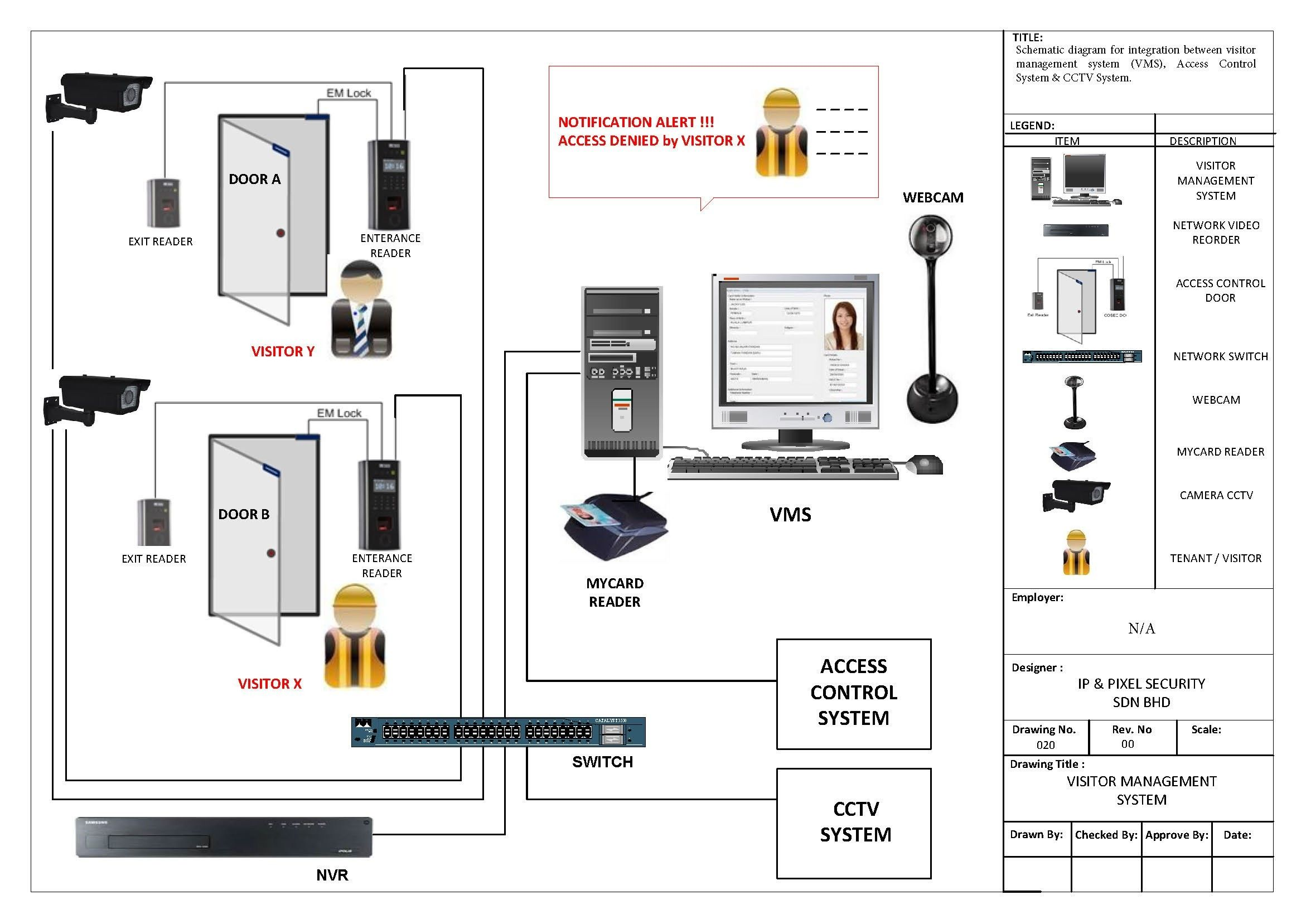Schematic Fire Alarm Control Panel Wiring Diagram