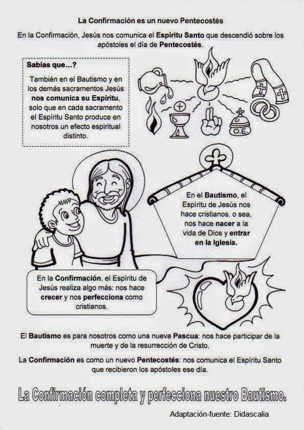SGBlogosfera. Amigos de Jesús: SACRAMENTO DE CONFIRMACIÓN ...