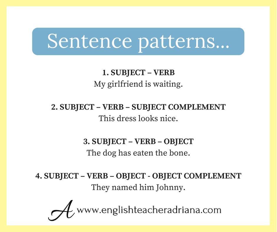 10 Sentence Patterns 10 Sentences Sentences Writing Lessons