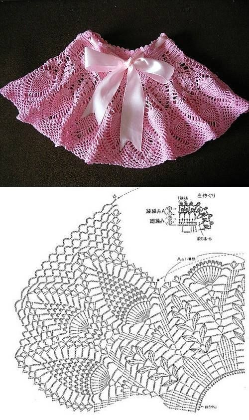 Todo para Crear ... : vestidos en crochet para nenas | lugares ...