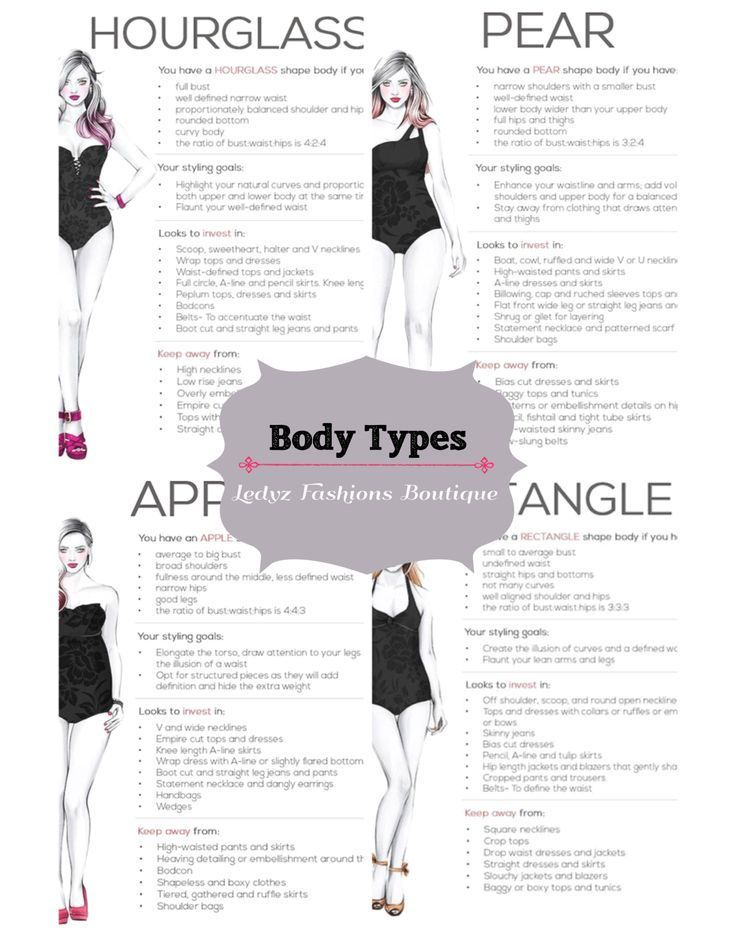 Fashion infographic : The perfect fashion guide to help