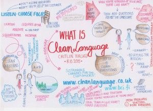 What is Clean Language // Caitlin Walker // BCI Business Coaching Insitute - INNOSTAJA.FI
