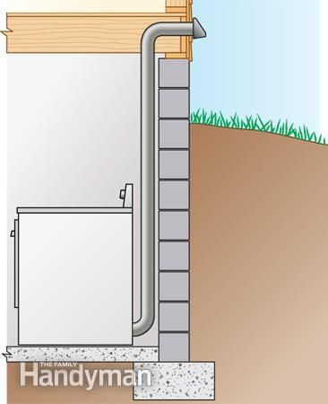 Dryer Vents How To Hook Up And Install Dryer Vents Dryer Vent Dryer Exhaust Vent Dryer Duct
